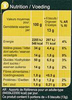Crêpettes - Informations nutritionnelles - fr