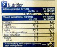 Acras de morue - Informations nutritionnelles - fr
