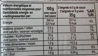 Beignets de Crevette, Sauce aigre-douce (x 6) - Informations nutritionnelles