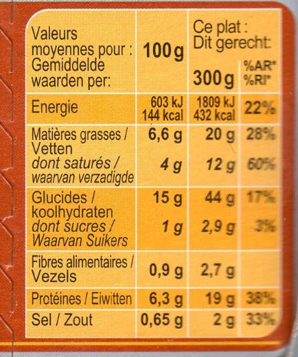 Penne au poulet Sauce Champignons - Informations nutritionnelles - fr
