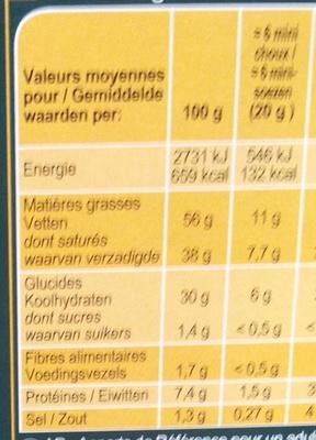 Mini choux goût bleu et noix - Nutrition facts