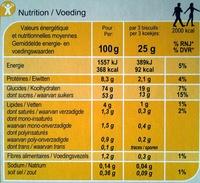 Cuillers  Dégustation - Informations nutritionnelles