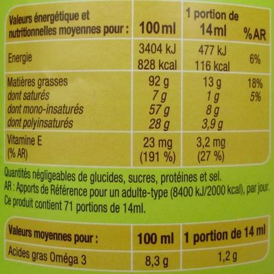 Huile de Colza - Informations nutritionnelles - fr