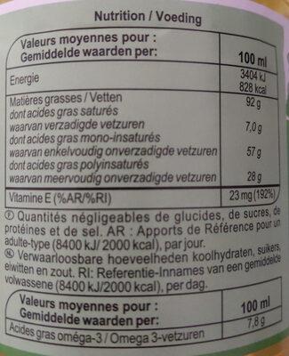Huile de Colza - Valori nutrizionali - fr