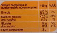 Sans sucres ajoutés pomme poire - Informations nutritionnelles - fr
