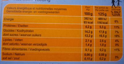Yaourt aux Fruits Mixés - Nutrition facts