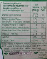 Sojafruits rouges - Información nutricional