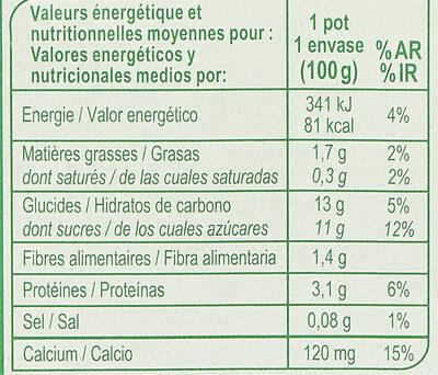 Soja fruits rouges - Información nutricional - fr