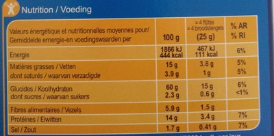 Flûtes au sésame - Voedingswaarden - fr