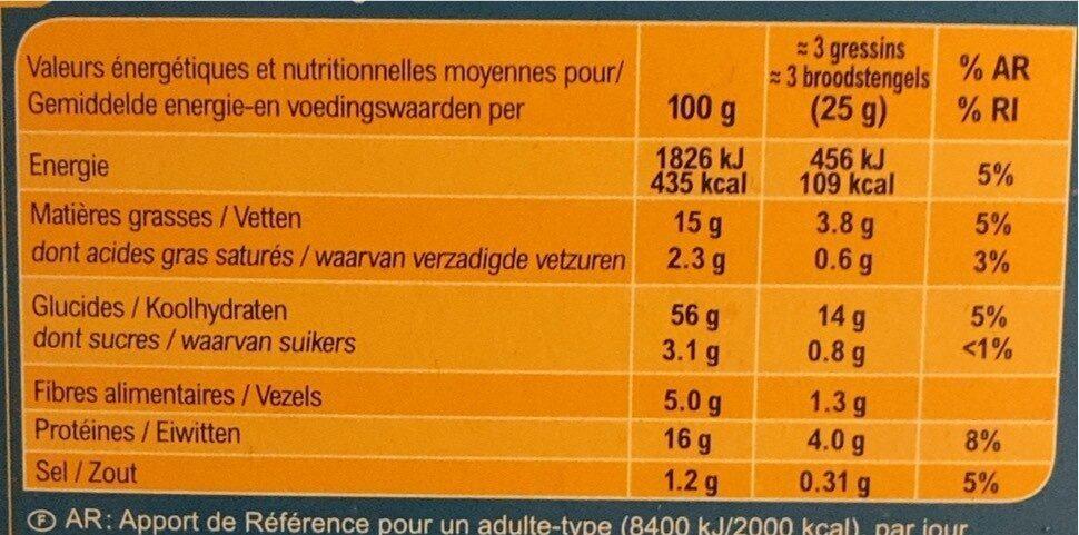 Flûtes au sésame - Informations nutritionnelles - fr