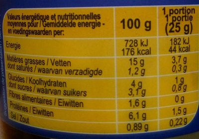 Ktipiti - Informations nutritionnelles