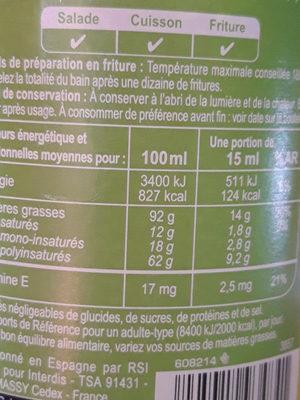 Huile De Pépins De Raisin - Informations nutritionnelles - fr