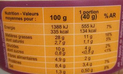 Houmous - Voedingswaarden - fr
