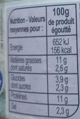 Rollmops - Informations nutritionnelles - fr