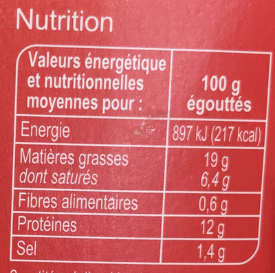 Saucisses Cocktail rondes - Nutrition facts