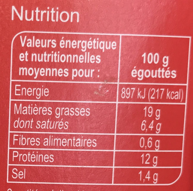 Saucisses Cocktail rondes - Nutrition facts - fr
