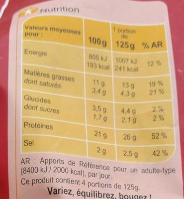 Grignottes de poulet Tex Mex - Valori nutrizionali