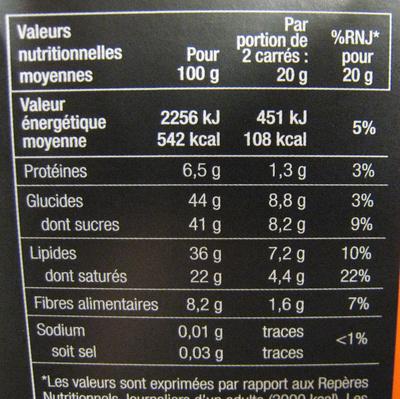 Chocolate negropiel de naranjaconfitada - Informations nutritionnelles