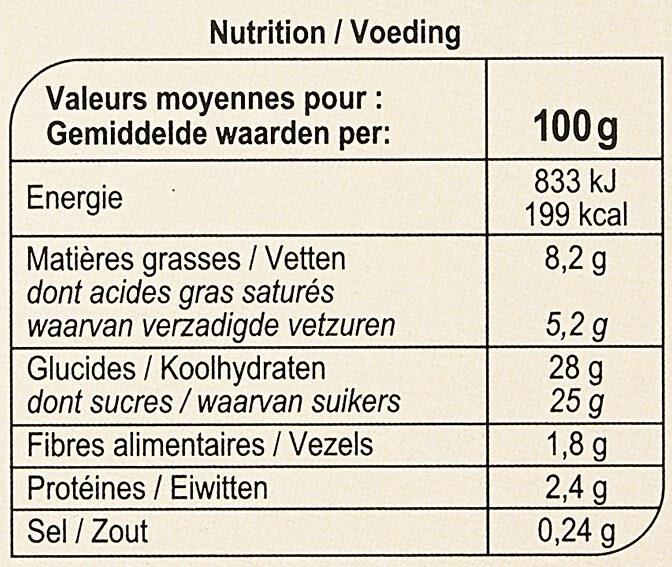 Bûchettes glacées - Nutrition facts - fr