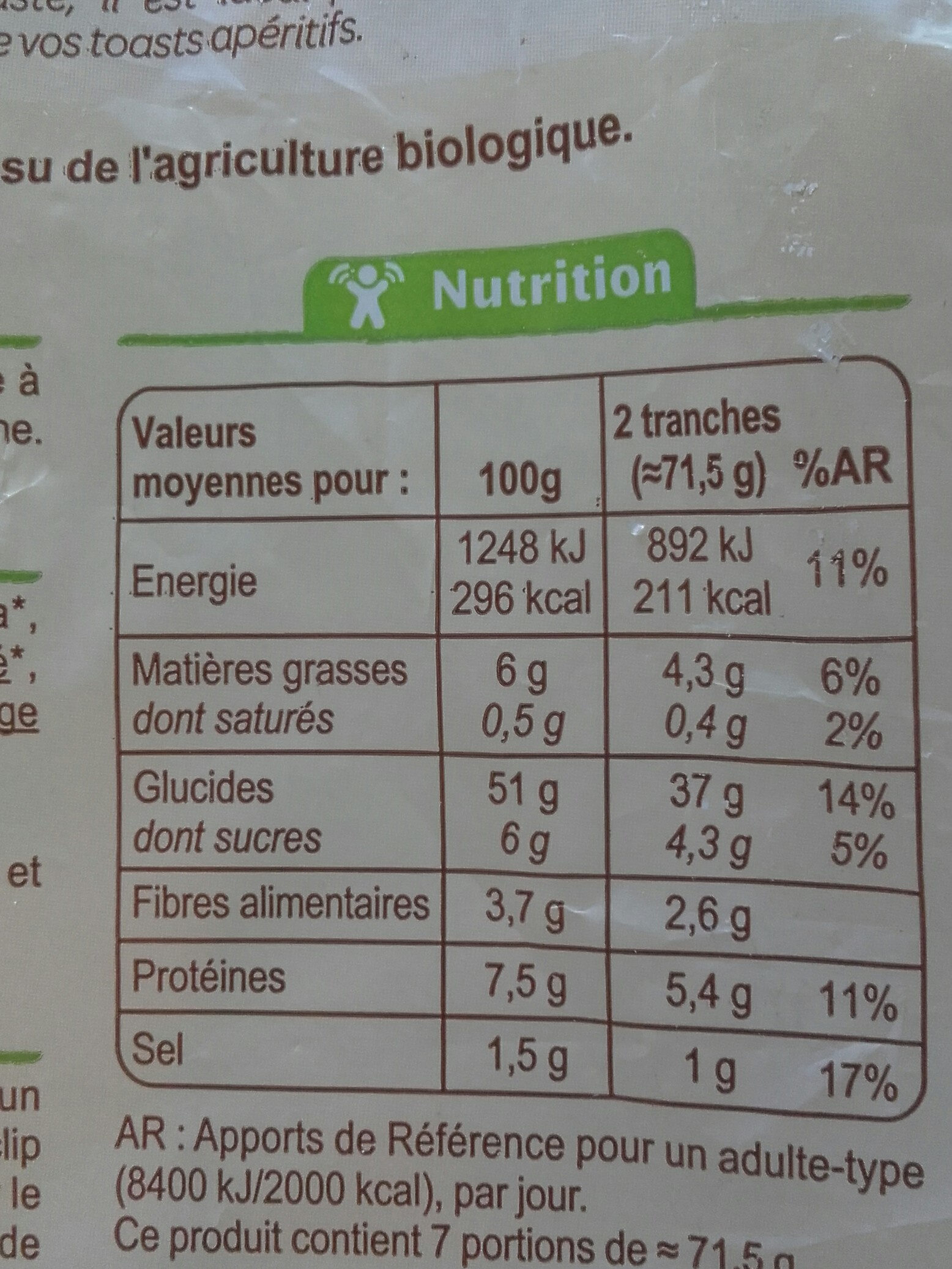 Pain de Mie Nature - Informations nutritionnelles