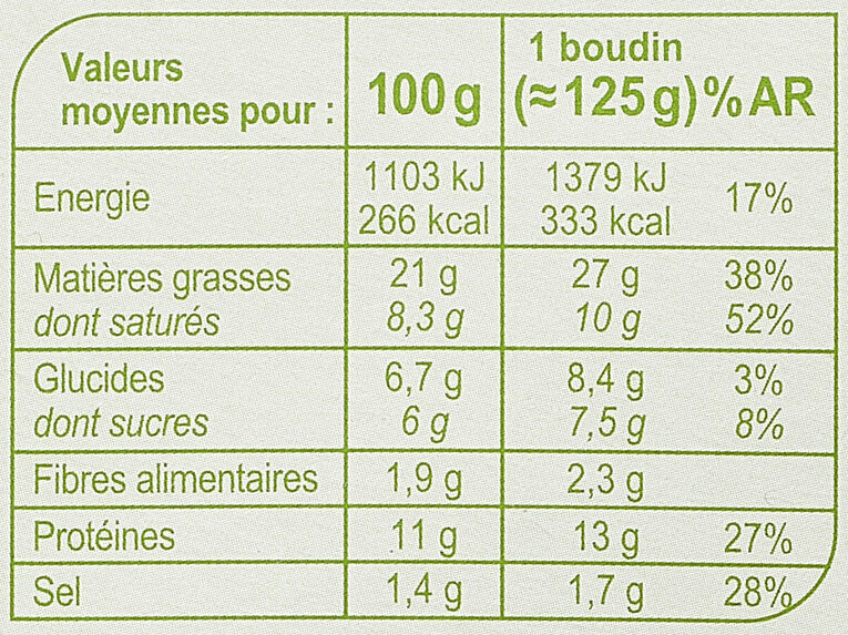 Boudins noirs aux Pommes - Voedingswaarden - fr