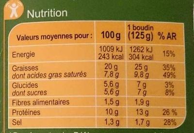 Boudins noirs aux  pommes - Informations nutritionnelles - fr