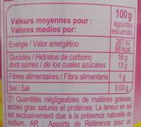 Mangues en tranches au sirop léger - Nutrition facts