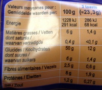 Toasts Nature - Informations nutritionnelles