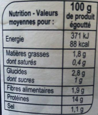 Moules marinées - Valori nutrizionali - fr