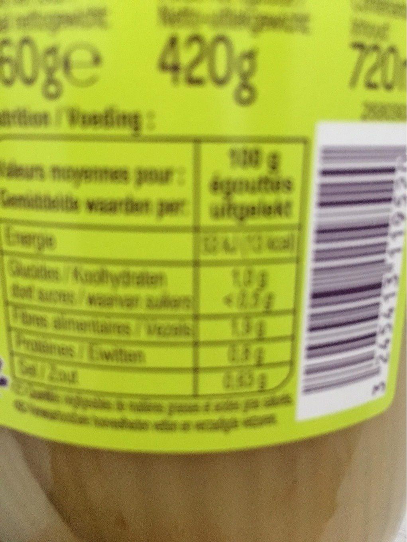 72CL Coeur De Celeri Carrefour - Informations nutritionnelles - fr