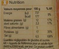 Filets de harengs fumés au naturel - Nutrition facts