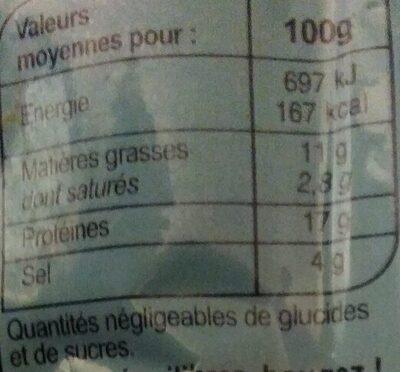 Filets de harengs fumés - Valori nutrizionali - fr