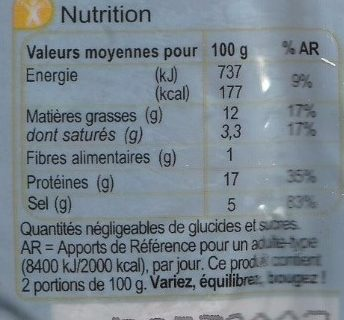 Filets de harengs fumés - Nutrition facts