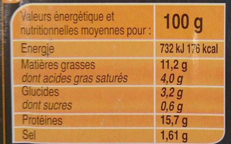 Merguez de volaille - Informations nutritionnelles