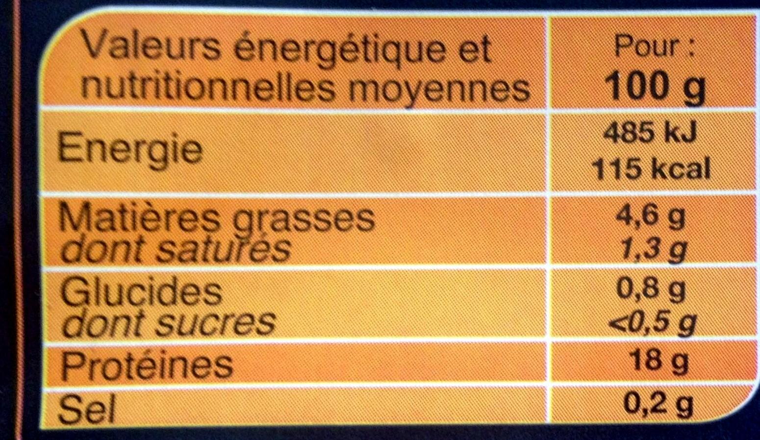 Brochettes de dinde - Informations nutritionnelles - fr