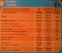 Yaourt  Aromatisé  avec édulcorants - Voedingswaarden