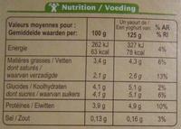 Yaourts nature au lait entier x12 Bio Carrefour - Información nutricional - fr