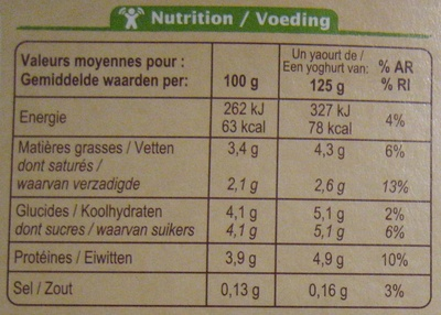 Yaourts nature au lait entier x12 Bio Carrefour - Nutrition facts