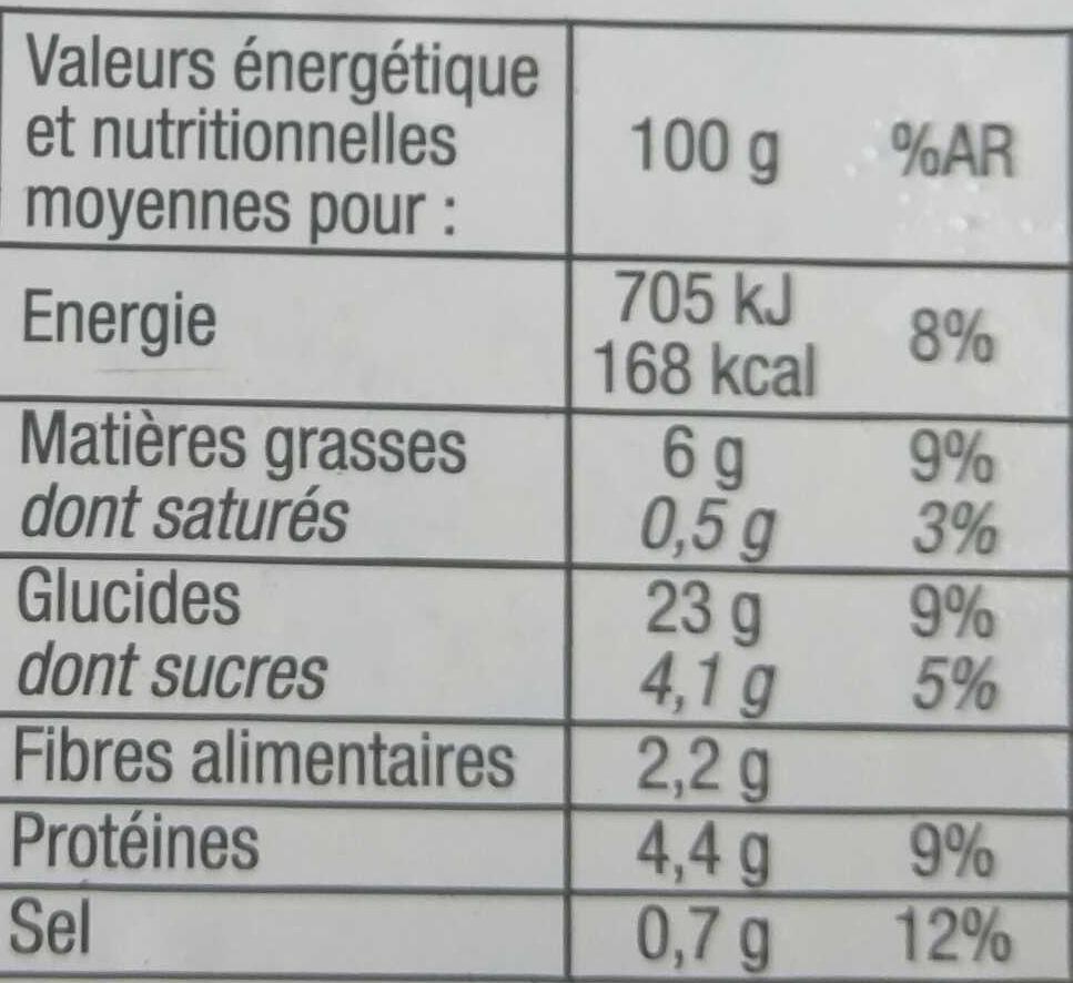 Taboulé Oriental duo de poivrons et menthe - Voedingswaarden - fr