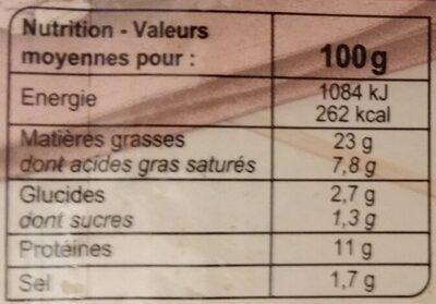 Mousse de foie - Informations nutritionnelles - fr