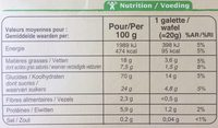 Galettes de riz complet goût choco-noisettes - Informations nutritionnelles - fr
