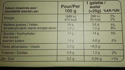 Galettes de riz complet goût choco-noisettes - Nutrition facts - fr