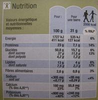Barres de régime saveur noix de coco enrobées de chocolat au lait Carrefour - Nutrition facts - fr