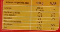 Le Moelleux 10 Hachés au boeuf* - Nutrition facts
