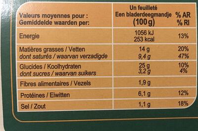 Panier feuilleté au chèvre et à l'épinard - Nutrition facts - fr