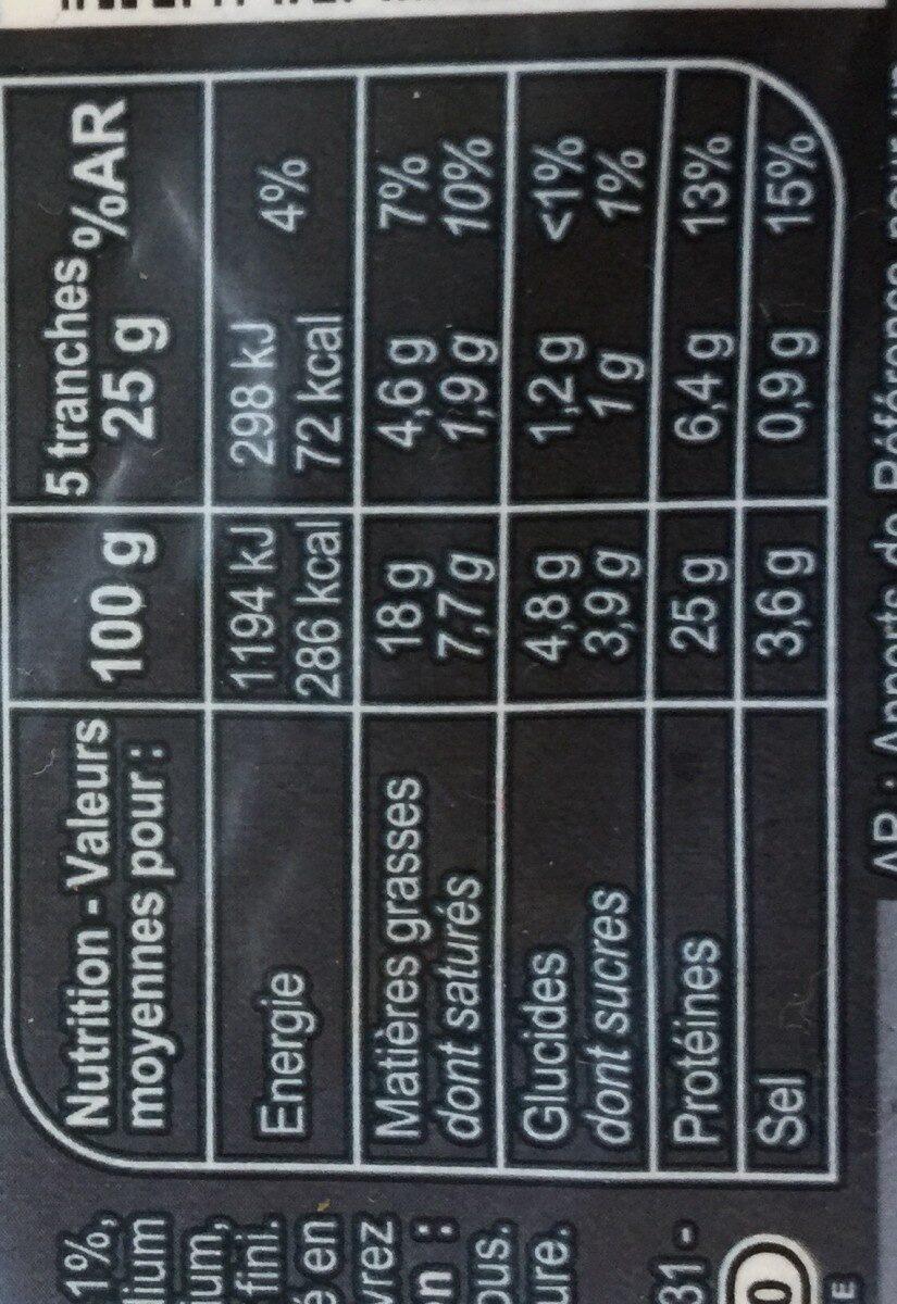 Chorizo doux - Valori nutrizionali - fr