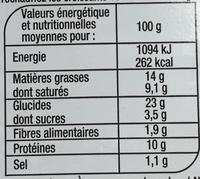 Croissants au jambon - Informations nutritionnelles - fr