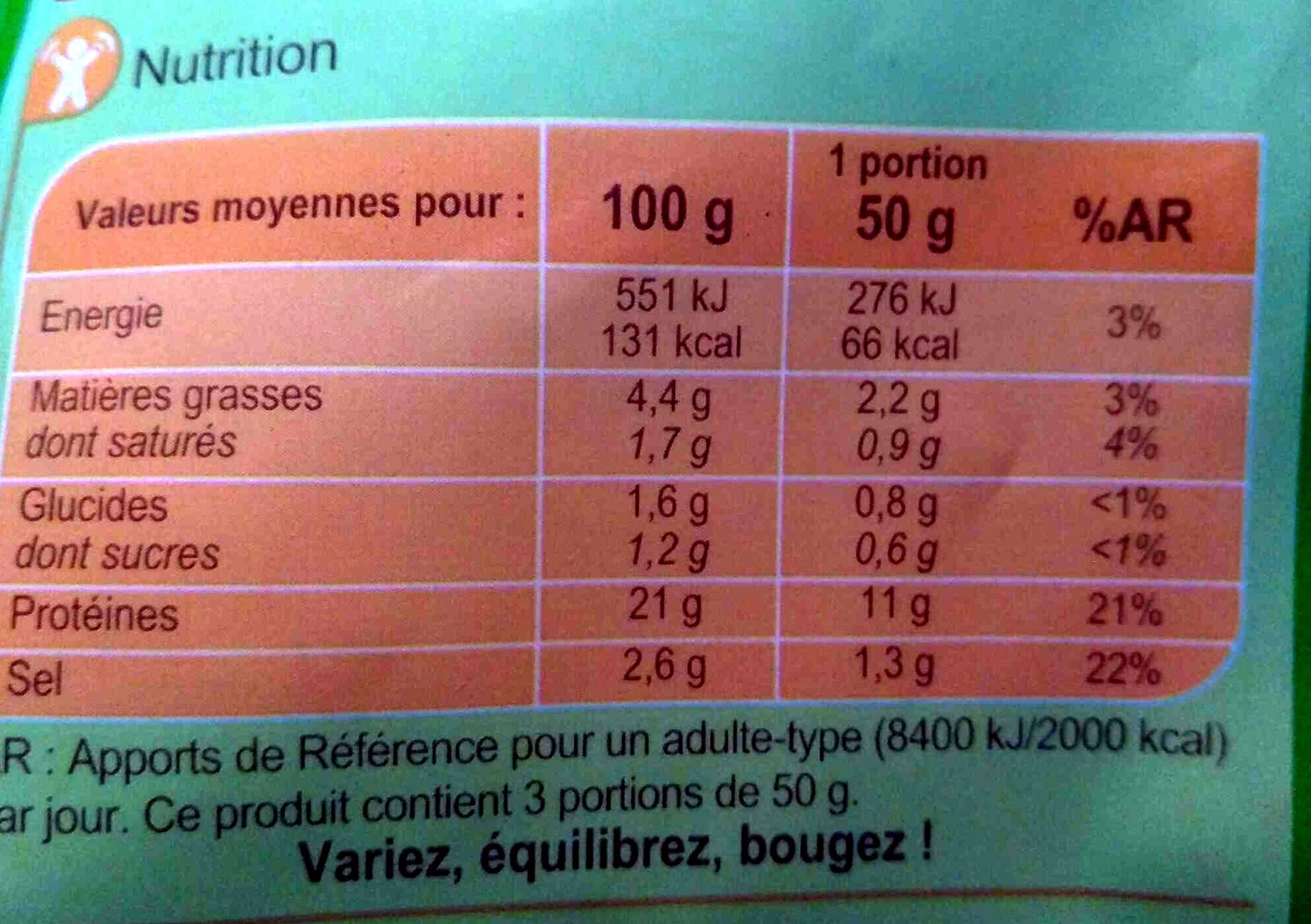 Râpé de Jambon fumé - Voedingswaarden - fr