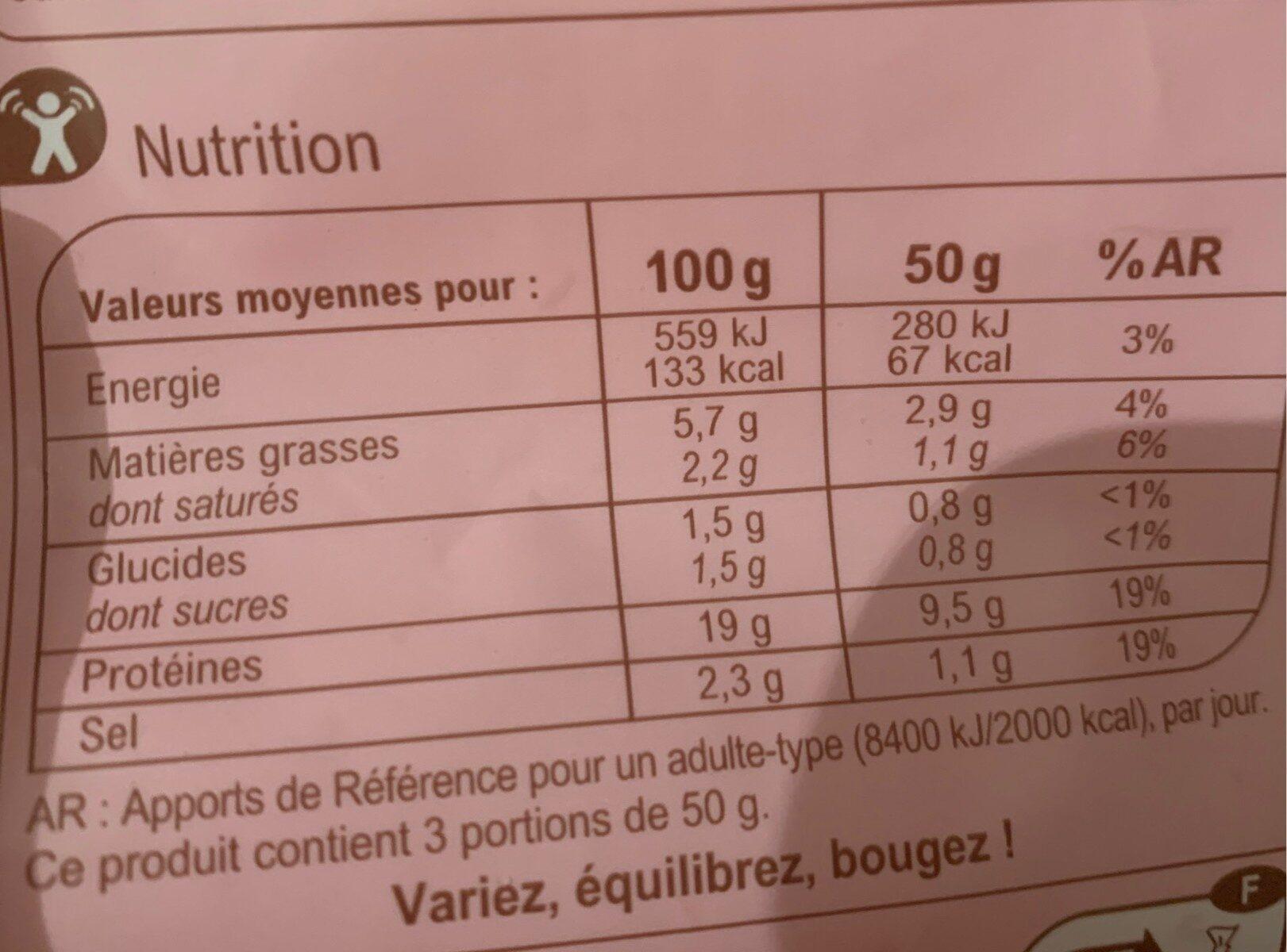 Râpé de Jambon fumé - Informations nutritionnelles - fr
