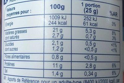 Rillettes de Saumon - Informations nutritionnelles - fr
